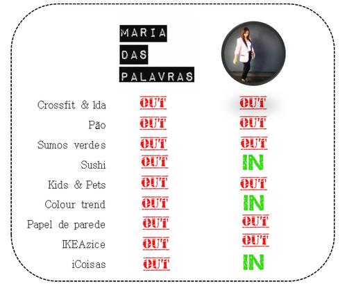Tabela in ou out: My sweet world vs Maria das Palavras