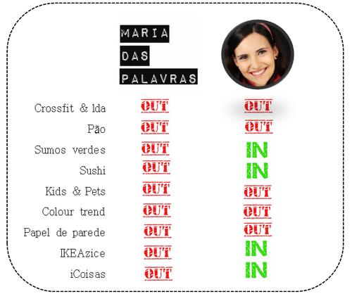 Tabela In ou Out: Joana Macieira vs Maria das Palavras