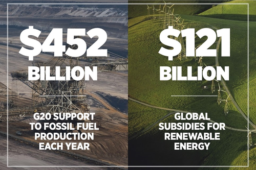 fossilfuelsubsidies.png