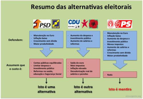 alternativas.jpg