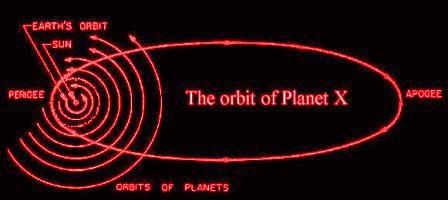 planet-x-orbit-2012.jpg
