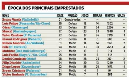 Emprestados_2015-16_1.jpg