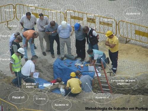 metodologia_do_trabalho_em_portugal.jpg
