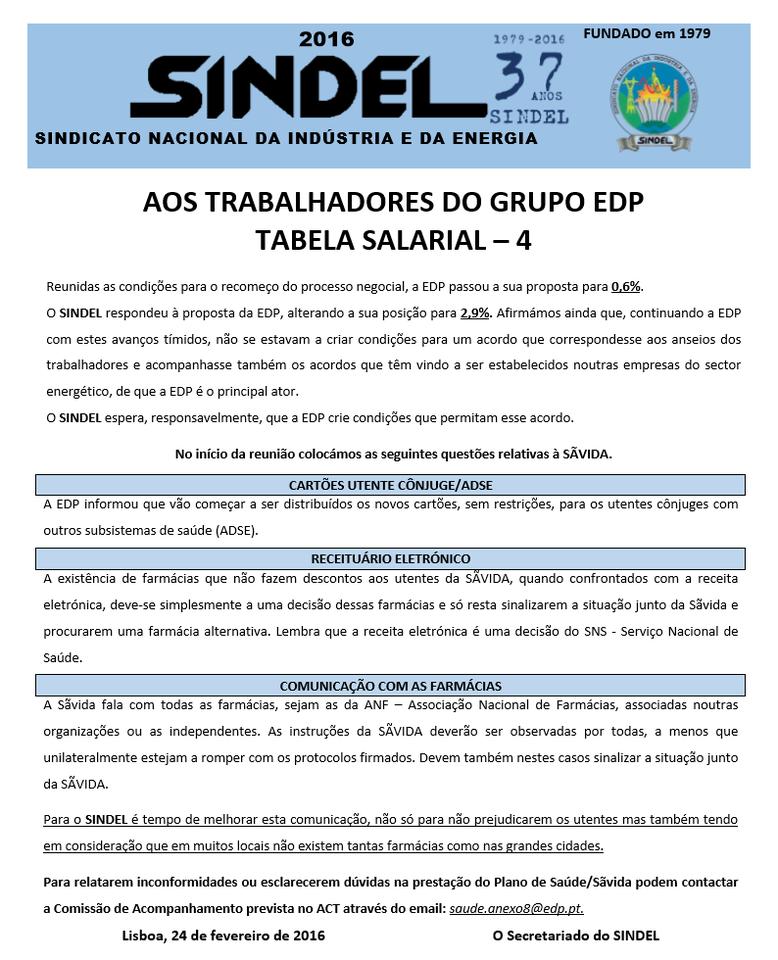 Sindel.Com4.png