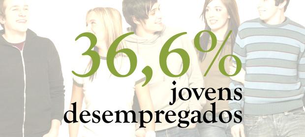 060812_jovens-desempregados.jpg