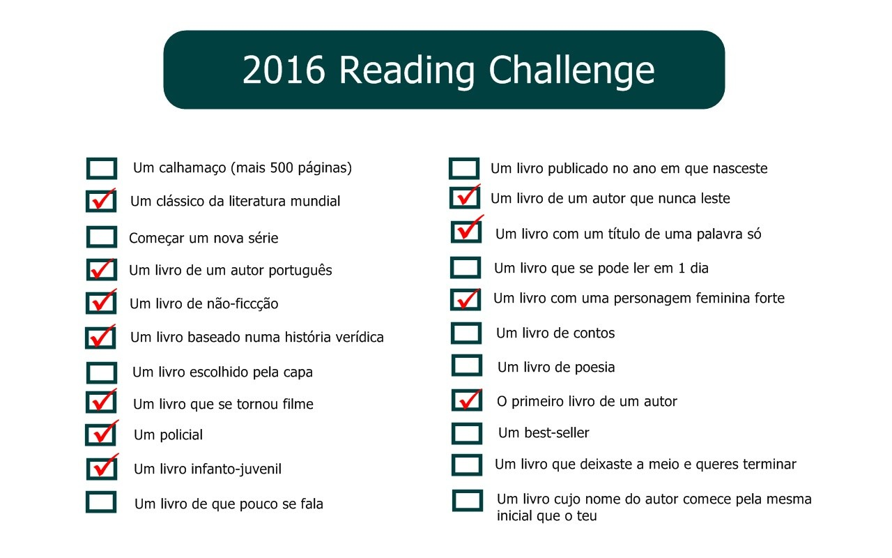 2016 Reading Challenge(2).jpg