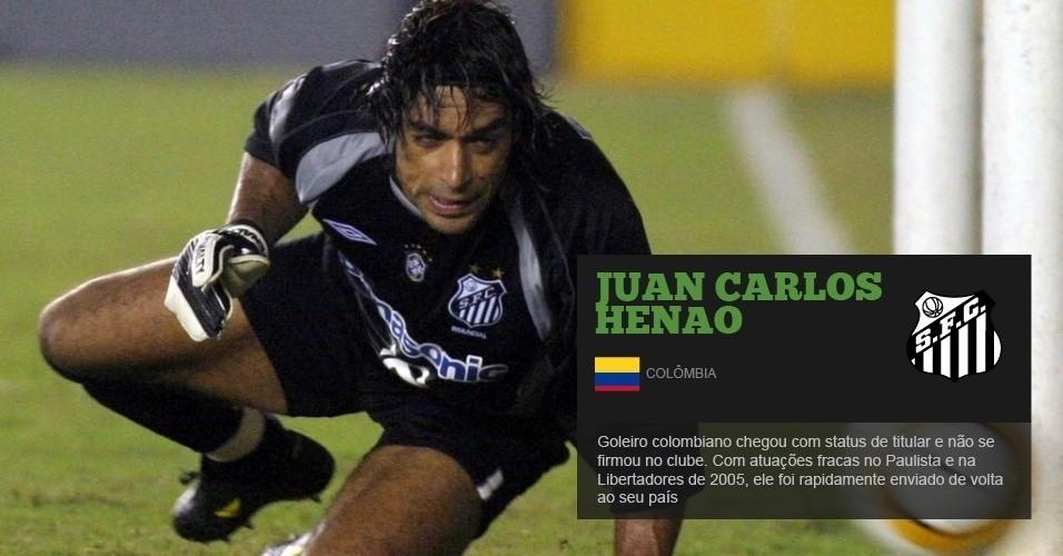 goleiro-colombiano-chegou-com-status-de-titular-e-