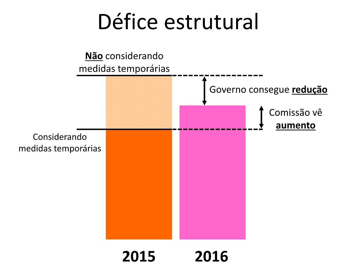 esquema défice estrutural 900px.png