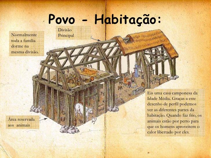 sociedade-medieval-23-728.jpg