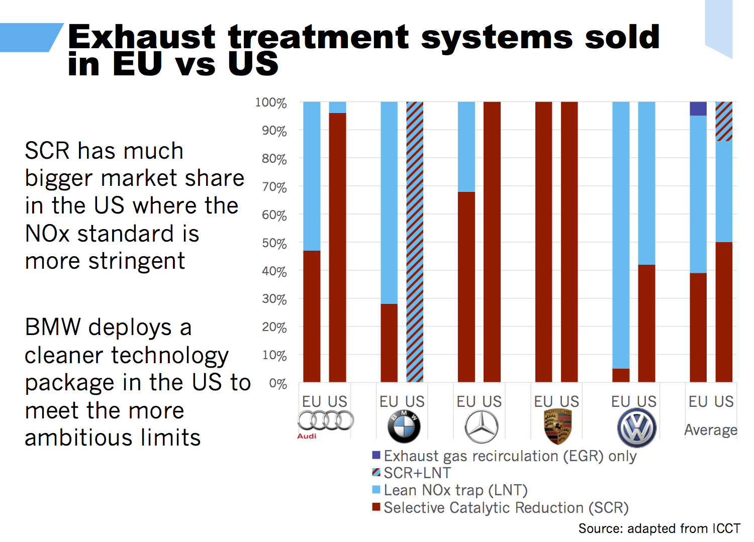 Exhaust_systems_EU_US-infographic.jpg