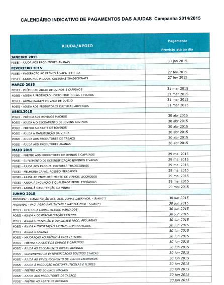 pag_ajudas_2014-2015.png